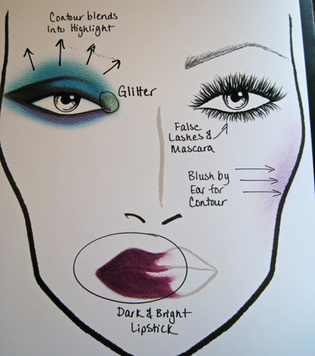 Makeup Tips Mac Cosmetics - Mugeek Vidalondon